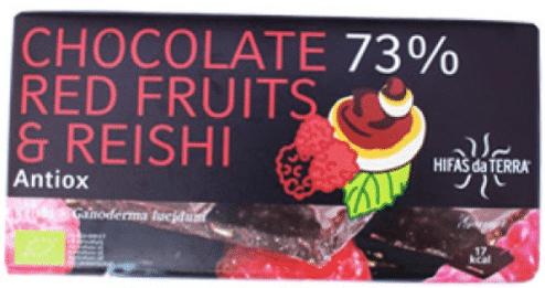 chocolate de pequeña indulgencia tendencia del mercado alimentario